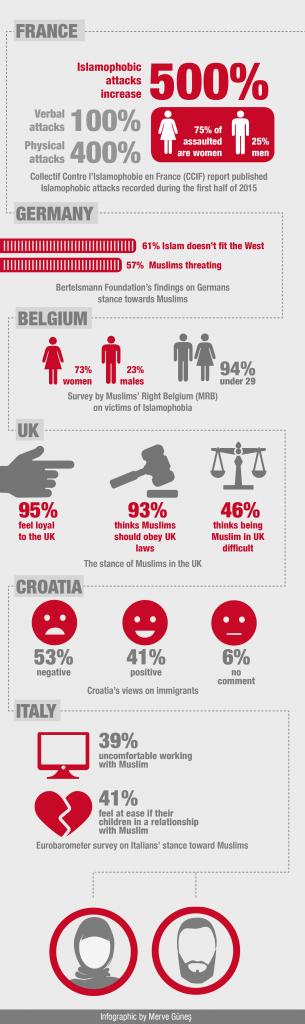 infographic_sena